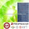 100% TUV Standard Building Integrated PV Solar Panel 280w