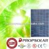 100% TUV standard 200w Solar Panel Price