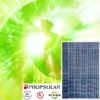 100% TUV standard flash test 220w pv solar panel for home use