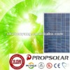 100% TUV standard solar panel with frames