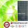 100% TUV standard solar panel with mounting kits