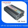 1500W Frequency Inverter