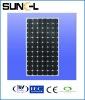 190W Mono Solar panel