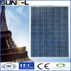 195W Poly Solar panel