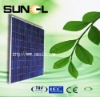 205W PV panels solar energy with high efficiency certificated TUV/CE/IEC/CEC
