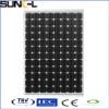 250W mono cystalline solar panel, solar module, TUV,CE,IEC,CEC certification