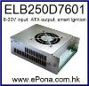 6-30V Wide input 250W Car Power Converter