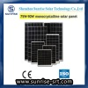 75W Mono solar panel made of high efficiency solar cells