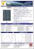 90W PV Module/Solar Panel ZXM090W18V-12502