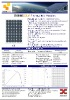 95W PV Module/Solar Panel ZXM095W18V-12502