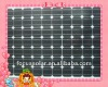 Bankable 50w mono-crystalline solar panel with TUV UL CEC