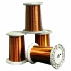 Copper Color Enameled Wire
