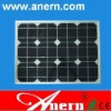 Energy saving solar panels
