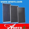 High brightness Silicon solar panel