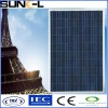High efficiency Poly 190W solar panel