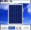 New fuel 225W Polycrystalline solar panel
