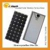 PV Solar Modules Panel-GuangDong Sumyok Solar Panel
