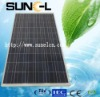 Photovoltaic solar panel 230W with lowest price certificated TUV/CE/CEC/IEC