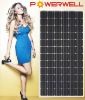 Polycrystalline Silicon PV Module With CE/ISO/TUV/IEC Approval Standard