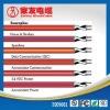 RVV PVC Insulation wire