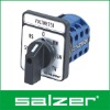 Salzer Rotary Switch (CE Approved)