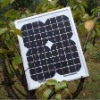 Solar Panel Off-Grid Systems