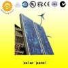 Solar panel for home use 80/85/90Wp
