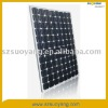 bankable solar panel from china manufacturer