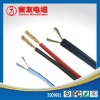 belden coaxial cable