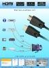 hdmi cable 1080p