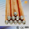 lightning protection Copper clad Steel Ground Rod
