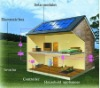 sell quality solar panel module for solar system