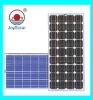 solar module 12v/24v
